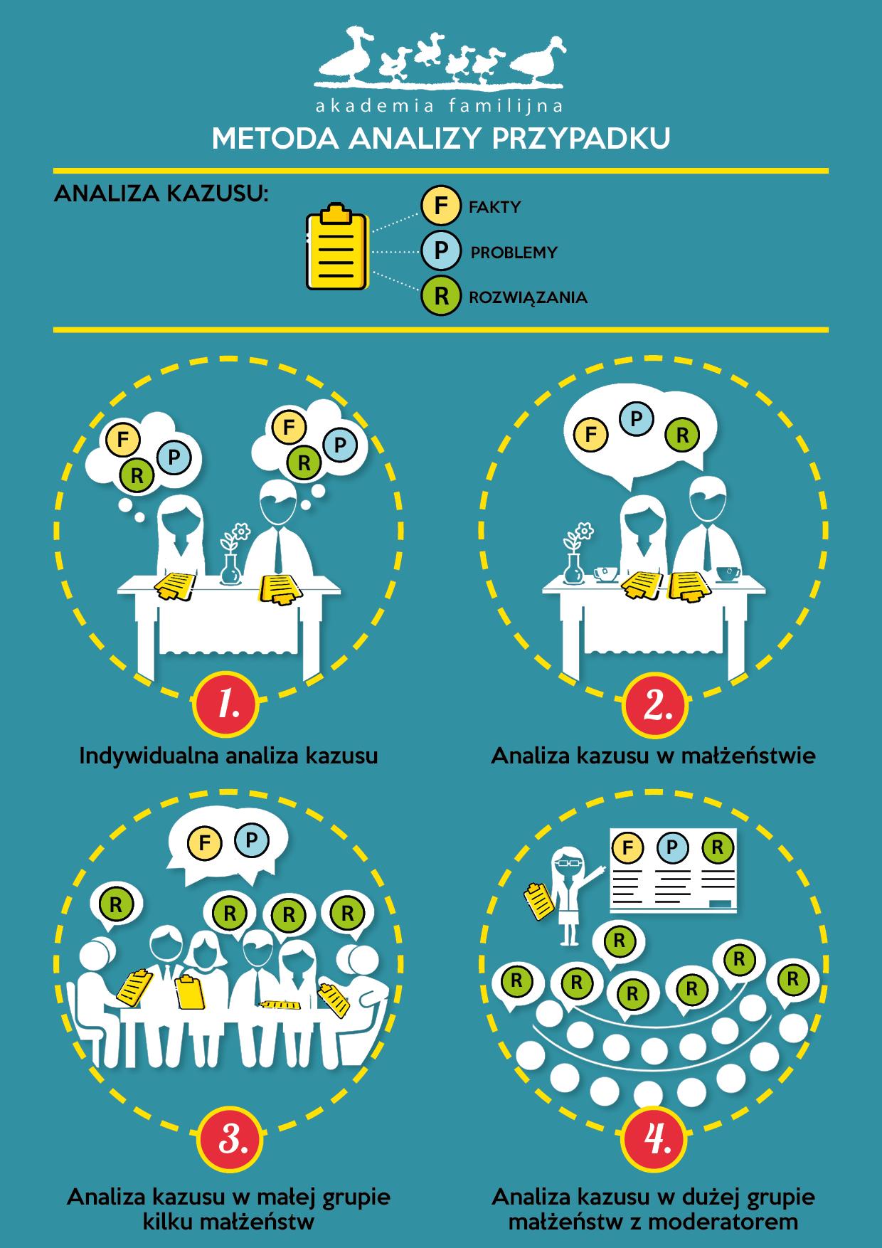 AF infografika case